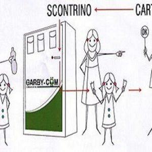 Garby: tutti i numeri del riciclo intelligente
