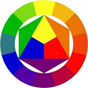 Cerchio di Itten: tra opera d'arte e ricerca